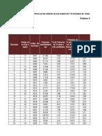 Indicadores socioeconomicos 115 municipios 2019 (16-4).xlsx