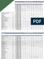 Cronograma de Adquisicion de Materiales Quivilla
