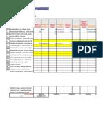 Evaluación Avances Grupos Dm 2019-2 Corte2 Hasta 21102019