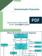 ARANHA - Análise das Demonstrações Financeiras.pdf