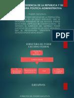 Tema 4 Formas de Organización Administrativa