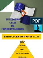 Organizacion Del Club