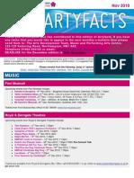Arty Facts Nov 2010