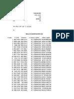 Tablas de Amortización Créditos de Vivienda Sistemas en UVR y en Pesos 2019-II