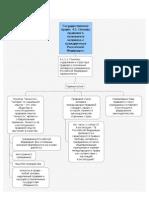 Государственное право / Раздел 4 / Основы правового положения человека и гражданина в Российской Федерации / Графика