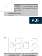 Tabla Comparativa Generador y Motor Sincronos