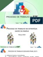 06 - Processo de Trabalho Na Estrategia Densaúde Da Famíla