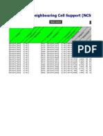 RNO Analysis Tools 1.2.1