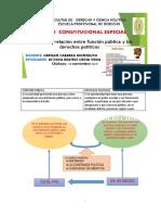 Derecho Politicos y Funcion Publica