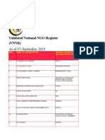 Validated National NGO Register VNNR as of 07-09-2019 Converted