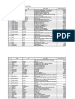 Housing Projects in SCP- 60 Cities(4).pdf