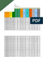 Studi Kasus (Data LHR) Pake Median