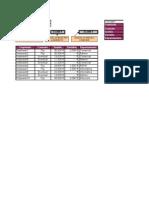 Buscar en tablas con columnas variables