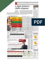 Encuesta Ipsos Apoyo El Comercio Noviembre 2010