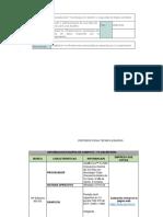"""AA1-Ev2- Socialización y Evaluación de Los Criterios de Selección de Hardware"""""""