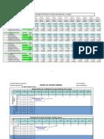 91479791 IP Ratios de Productividad