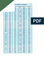 Tabla de conversion de unidades