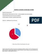 eventos a sociado a conductas suicidas 1.docx