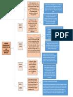 Manual Diagnostico y Estadistico de Los Trastornos Mentales