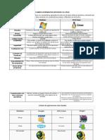 CUADRO COMPARATIVO WINDOWS VS LINUX.docx