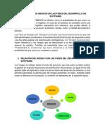 Gestión de Riesgos en Las Fases Del Desarrollo de Software
