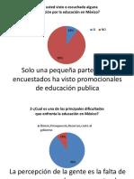 Graficas encuesta.pptx