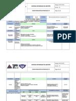 SIG-STI-CP-01.doc