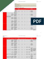 mir-programas-presupuestarios-2017-_nov-17.pdf