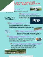 Conflicto-socio Ambiental Rio Suaza Infograma