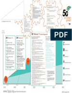 Latest 5G Poster