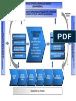 Mapa de Procesos IT(1)
