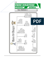 Tabla-Periodica-de-Elementos-Quimicos-para-Tercero-de-Secundaria.pdf