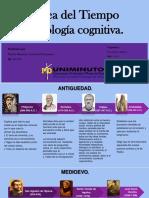 Linea Del Tiempo Psicologia Cognitiva