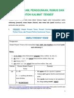 MACAM-MACAM, PENGGUNAAN, RUMUS DAN CONTOH KALIMAT TENSES.pdf