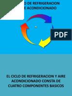 El Ciclo de Refrigeracion 12