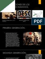 Generaciones de Los Derechos Humanos