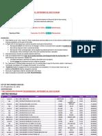 Auction Pricelist equipment form
