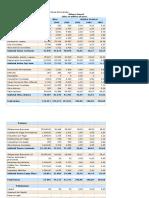 99738287-Desarrollo-de-la-Actividad-Nº-2-Analisis-Financiero-SENA.pdf