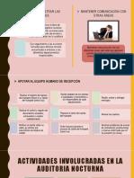 Auditoria Nocturna, Recepcion y Reserva.pdf