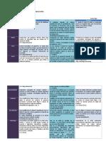 Prótesis Auditiva Intervención y Rehabilitación