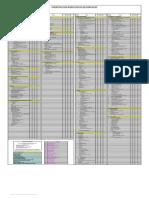 COP-RRT-TMP-01-2006-v3 Construction Execution Plan Checklist.pdf