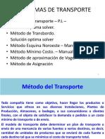 1.Clase Metodo Del Transporte
