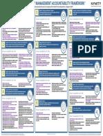 Privacy Management Accountability Framework-GDPR Edition