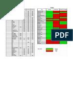 Data Stock Bahan 2019