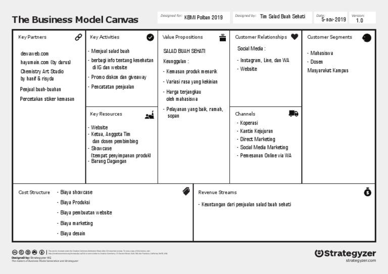 Contoh Business Model Canvas Makanan Bunsis