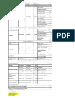 pgpm program architecture 2019