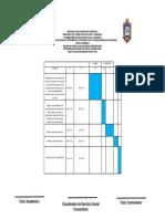 Diagrama de Gantt Metodologia de La Investigacion