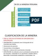 Clasificacion de La Mineria Peruana