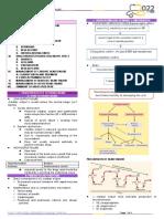 2022 Pharmacology s2t2 Heartfailure