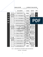 研析圖:02 - 景觀計畫架構體系與操作方法之研究:第二章、文獻回顧